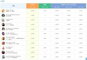 宮沢司-ディズニーシー-清掃-アルバイト-時給 (2)
