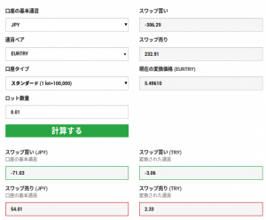 高金利 投資 通貨 海外 日本